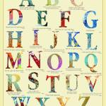 """The Christian Alphabet Poster"" by MarkLawrence"