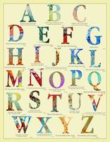 The Christian Alphabet Poster