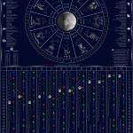 """Moon calendar 2009 Zodiac"" by Galactikconnections"