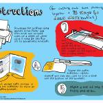 """Instructions #1 (75 Ways to Draw More)"" by michaelnobbs"