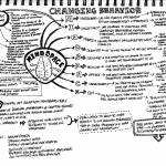 """Mindspace Sketch Notes"" by slingthought"