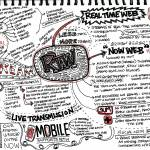 """RTW Sketch Notes"" by slingthought"