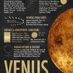 """""""Venus"""" by ubiki"""