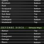 """Modern Warfare 2 Defensive Sides"" by dynastee"