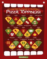 Pizza Toppings!
