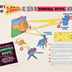 """3-D Process Diagram from BWANA DEVIL"" by AtomicKommieComics"