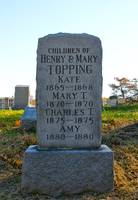 Henry & Mary's Children