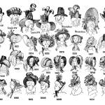 """History of Women"
