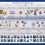"""A Visual History of the Democratic Party"" by timeplots"