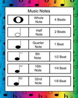 Music Notes on Rainbow Background