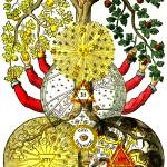 """From The Secret Symbols of the Rosicrucians - #1"" by vitriolum"