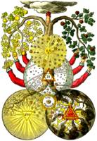 From The Secret Symbols of the Rosicrucians - #1