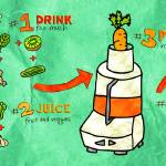 """Veggie Juice Hangover Cure by Diana Heom"" by TheyDrawandCook"