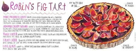 Robin's Fig Tart by Jackie Mancuso