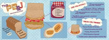 PB & J by Amy Shaffer Kuhn