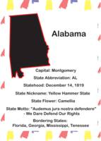 Alabama State Fact Poster