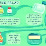 """Radicchio & Dried Figs Salad by Silvia Sponza"" by TheyDrawandCook"