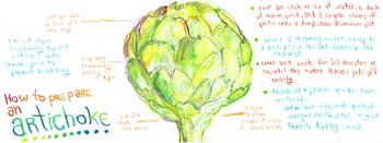 How to Prepare an Artichoke by Naomi Bardoff