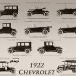 """1922 Chevrolet Models"" by JeffTimmons"