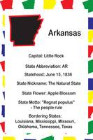 Arkansas Educational Poster