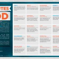The Attributes of God by Tim Challies