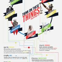 Think on These Things by Tim Challies