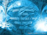Chakra Colors For Meditation Vishuddha Pale Blue