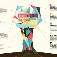 Fruit of the Spirit by Tim Challies