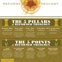 Reformed Theology by Tim Challies