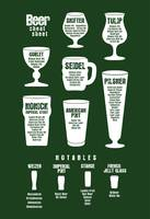 Beer Cheat Sheet Poster Green Reversed