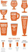 Beer Cheat Sheet Poster Orange