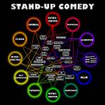 """Comedy Chart"" by jayebz"