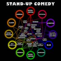 Comedy Chart