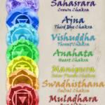 """""""Chakra Chart"""" by crjensen"""