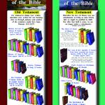 """The Books of the Bible"" by ethought"