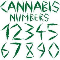 cannabis numbers
