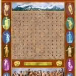 """12 Olympian Gods & Goddesses"" by Bennecelli"