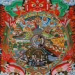 """""""Six realms wheel of life"""" by lanjee"""