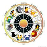 """Whimsical Zodiac Wheel"" by Azodnem"