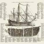 """18th Century Warship Diagram"" by redssr03"