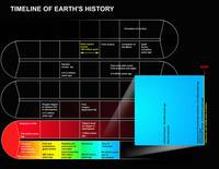 A timeline of Earths history
