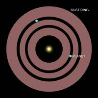 Diagram showing how planets orbit within a ring of