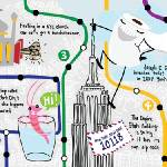 """Little-Known New York City Curiosities by Samarra"" by TheyDrawandCook"