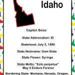 """Idaho Information Educational"" by ValeriesGallery"