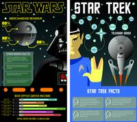 Star Wars vs Star Trek infographic poster