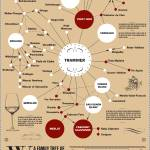 """Family Tree of Wines"" by Studio23"