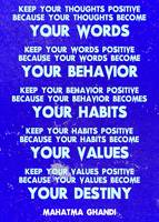 Motivational Quotes - Keep your words positive - G