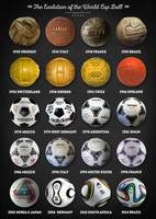 The World Cup Balls