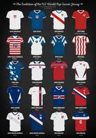 The Evolution of the Us World Cup Soccer Jersey