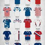 """The Evolution of the Us World Cup Soccer Jersey"" by taylansoyturk"